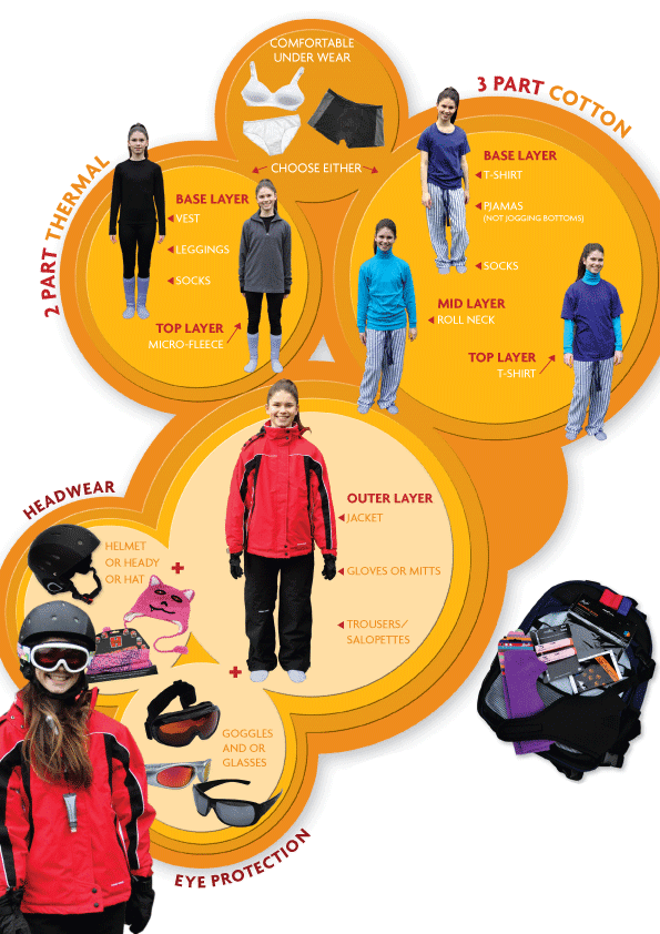 How to dress for a safe fun day skiing